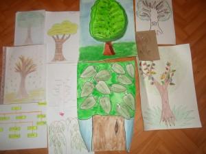 Все деревья хороши. Все относятся к одному роду (морфема лет). Но - заметьте - все разные.